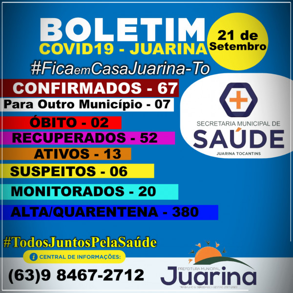 Boletim Diário (COVID19) Juarina Tocantins dia 21 de Setembro