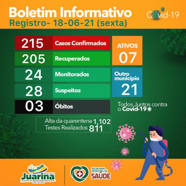 Boletim Diário (Covid 19) Juarina Tocantins dia 18 de junho 2021