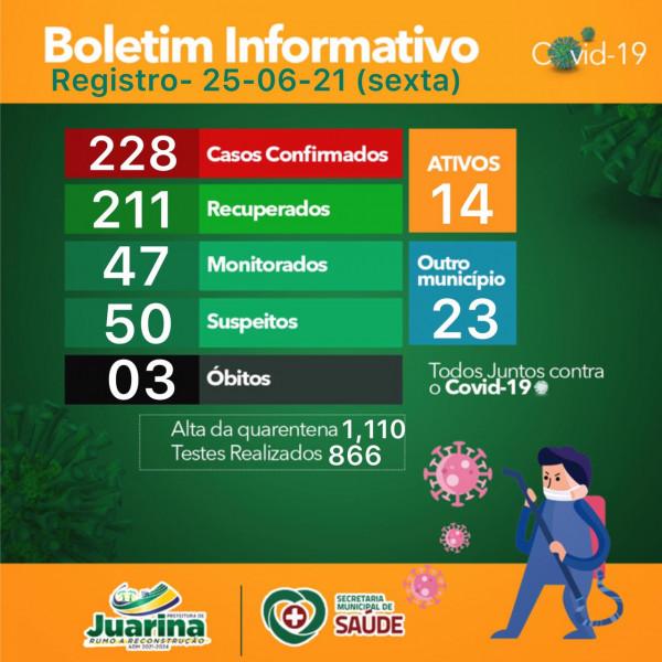 Boletim Diário (Covid 19) Juarina Tocantins dia 25 de junho 2021