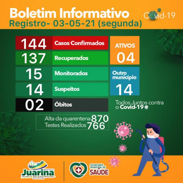 Boletim Diário (Covid 19) Juarina Tocantins dia 03 de maio 2021