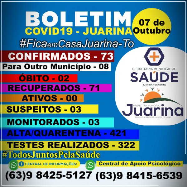 Boletim Diário (COVID19) Juarina Tocantins dia 07 de Outubro