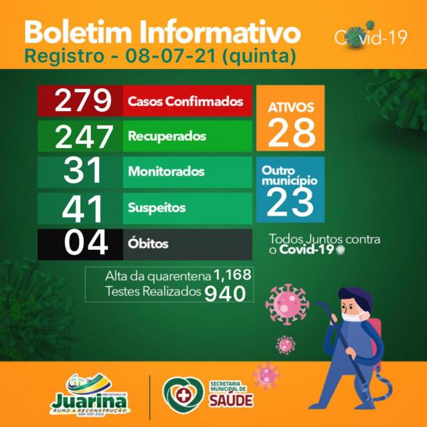 Boletim Diário (Covid 19) Juarina Tocantins dia 08 de julho 2021