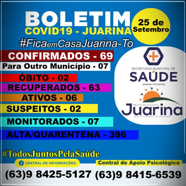 Boletim Diário (COVID19) Juarina Tocantins dia 25 de Setembro