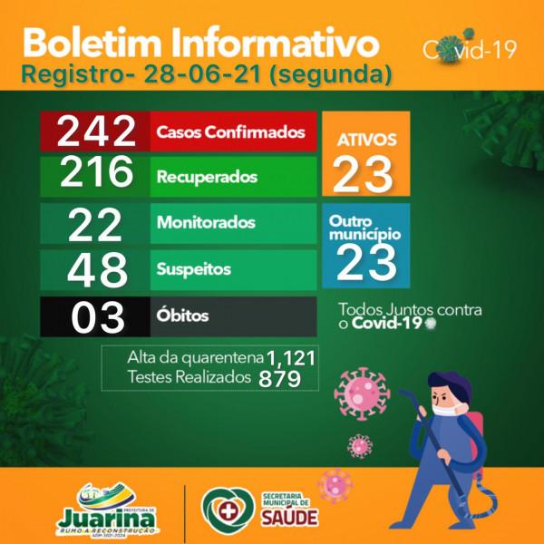 Boletim Diário (Covid 19) Juarina Tocantins dia 28 de junho 2021