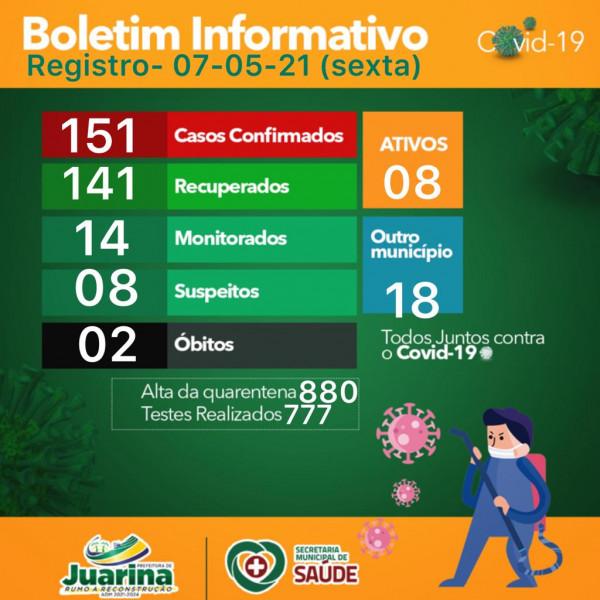 Boletim Diário (Covid 19) Juarina Tocantins dia 06 de maio 2021