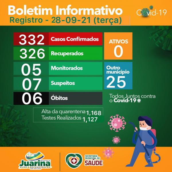 Boletim Diário (Covid 19) Juarina Tocantins dia 28 de setembro 2021