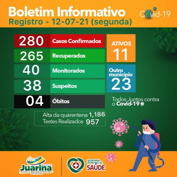 Boletim Diário (Covid 19) Juarina Tocantins dia 12 de julho 2021