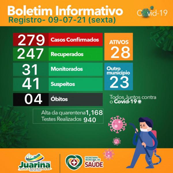 Boletim Diário (Covid 19) Juarina Tocantins dia 09 de julho 2021