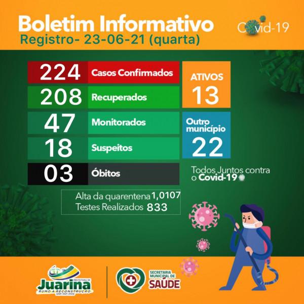 Boletim Diário (Covid 19) Juarina Tocantins dia 23 de junho 2021