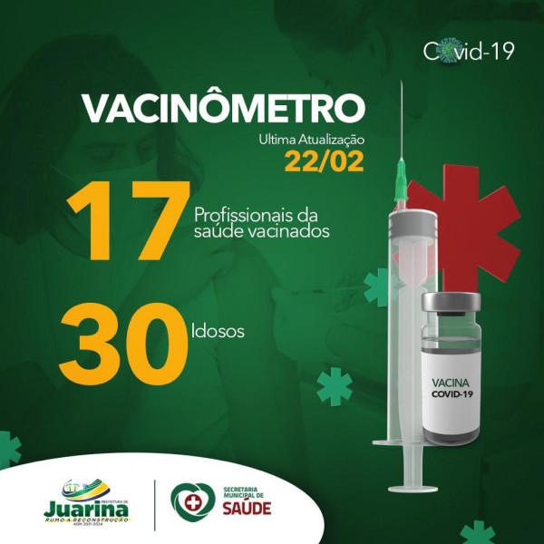 ATUALIZAÇÃO DO VACINÔMETRO (COVID - 19)