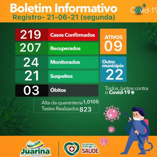 Boletim Diário (Covid 19) Juarina Tocantins dia 21 de junho