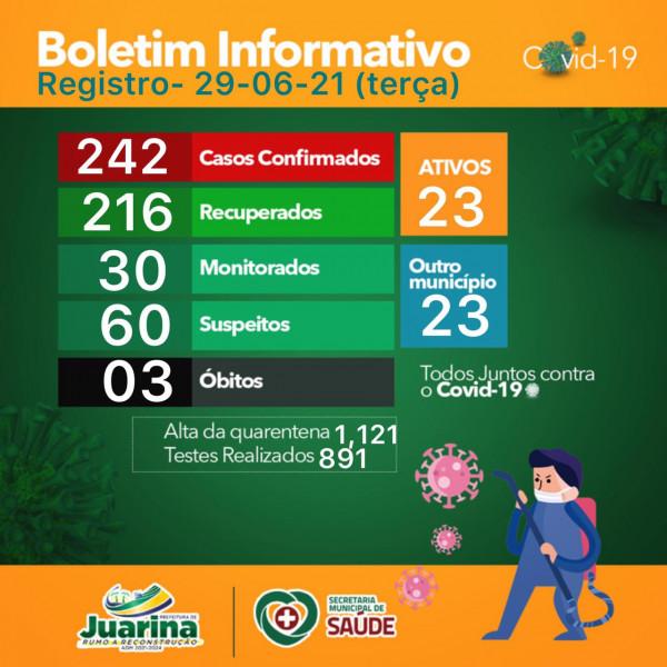 Boletim Diário (Covid 19) Juarina Tocantins dia 29 de junho 2021