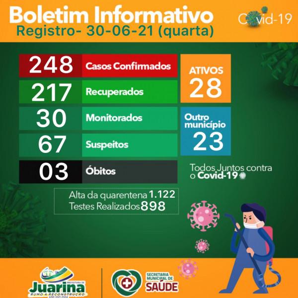 Boletim Diário (Covid 19) Juarina Tocantins dia 30 de junho 2021