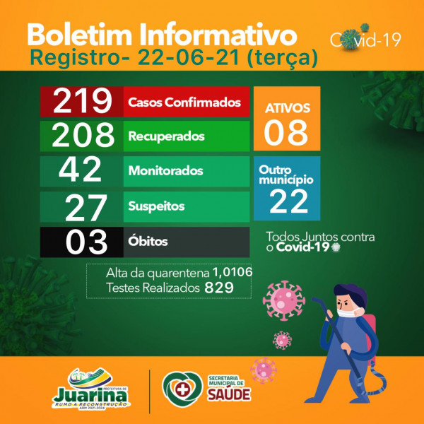 Boletim Diário (Covid 19) Juarina Tocantins dia 22 de junho 2021