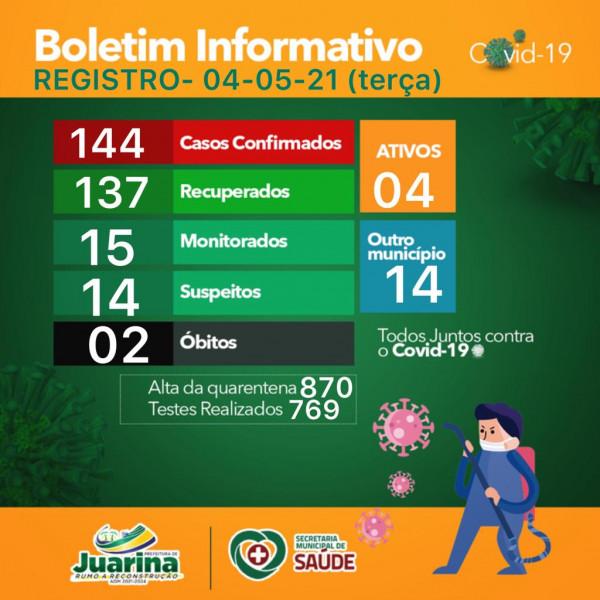 Boletim Diário (Covid 19) Juarina Tocantins dia 04 de maio 2021