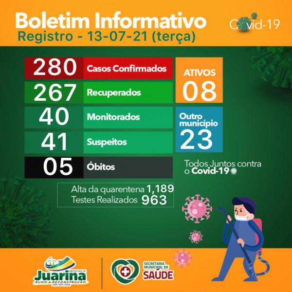 Boletim Diário (Covid 19) Juarina Tocantins dia 13 de julho 2021