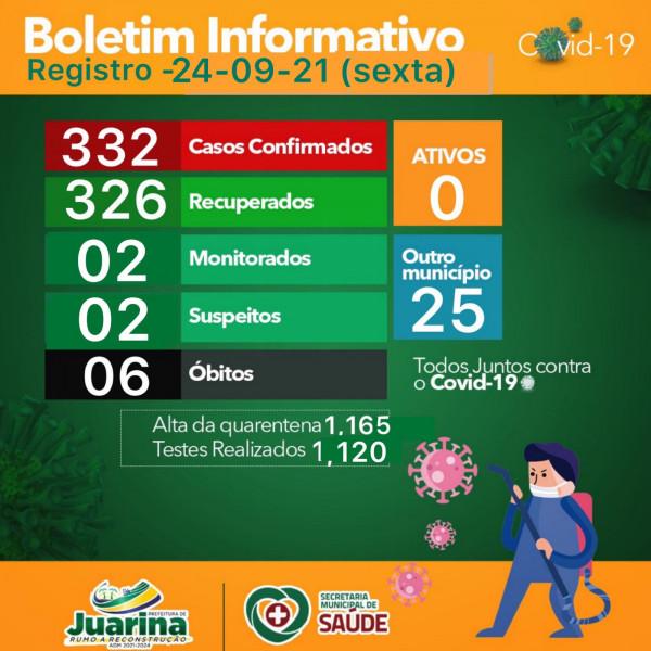 Boletim Diário (Covid 19) Juarina Tocantins dia 24 de setembro 2021