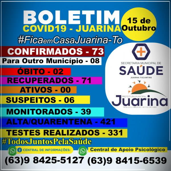 Boletim Diário (COVID19) Juarina Tocantins dia 15 de Outubro