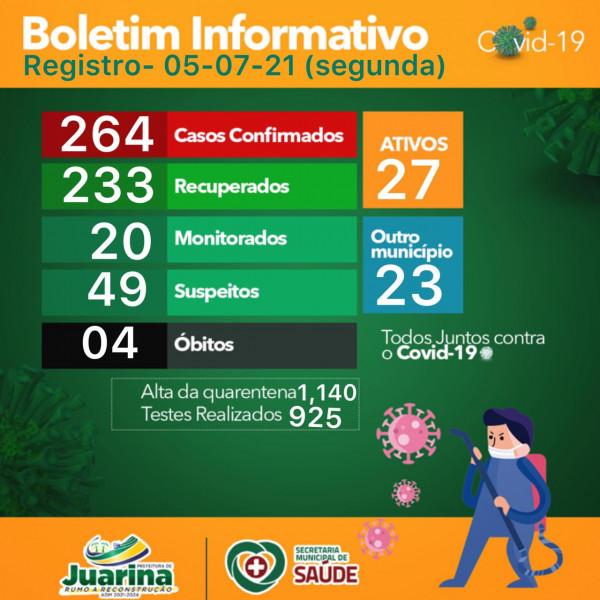 Boletim Diário (Covid 19) Juarina Tocantins dia 05 de julho 2021