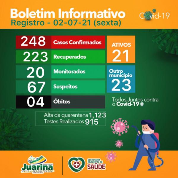 Boletim Diário (Covid 19) Juarina Tocantins dia 02 de julho 2021