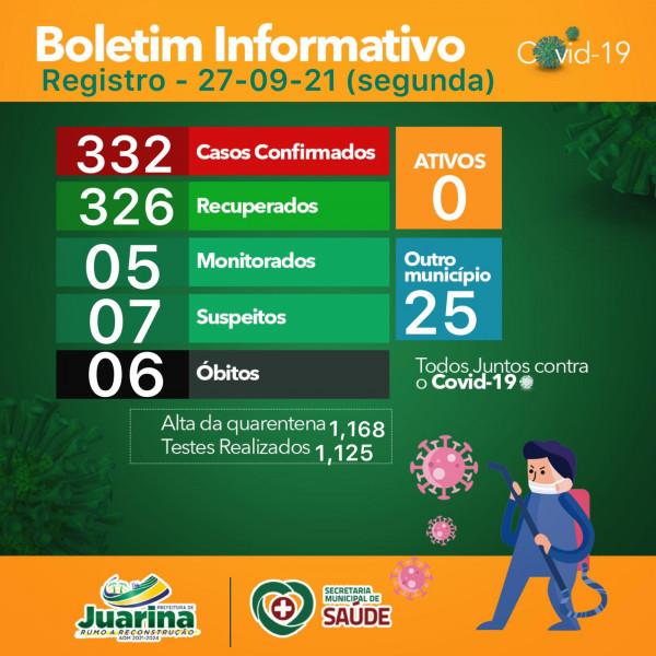 Boletim Diário (Covid 19) Juarina Tocantins dia 27 de setembro 2021